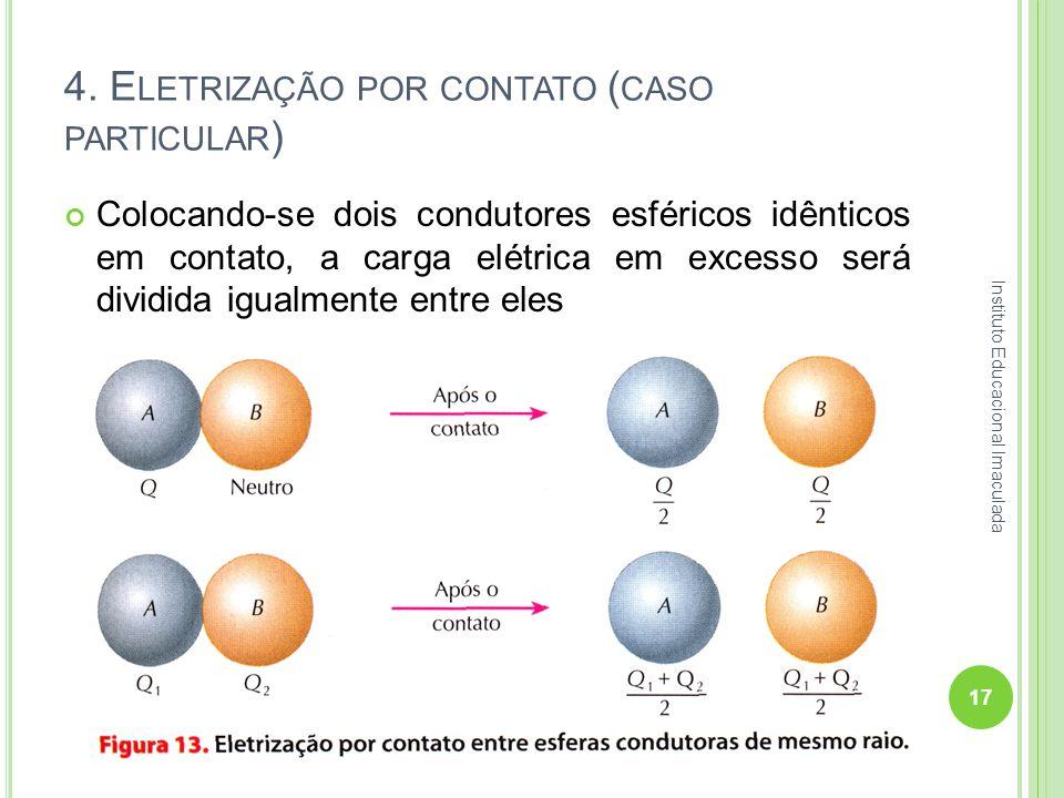 4. E LETRIZAÇÃO POR CONTATO ( CASO PARTICULAR ) Colocando-se dois condutores esféricos idênticos em contato, a carga elétrica em excesso será dividida