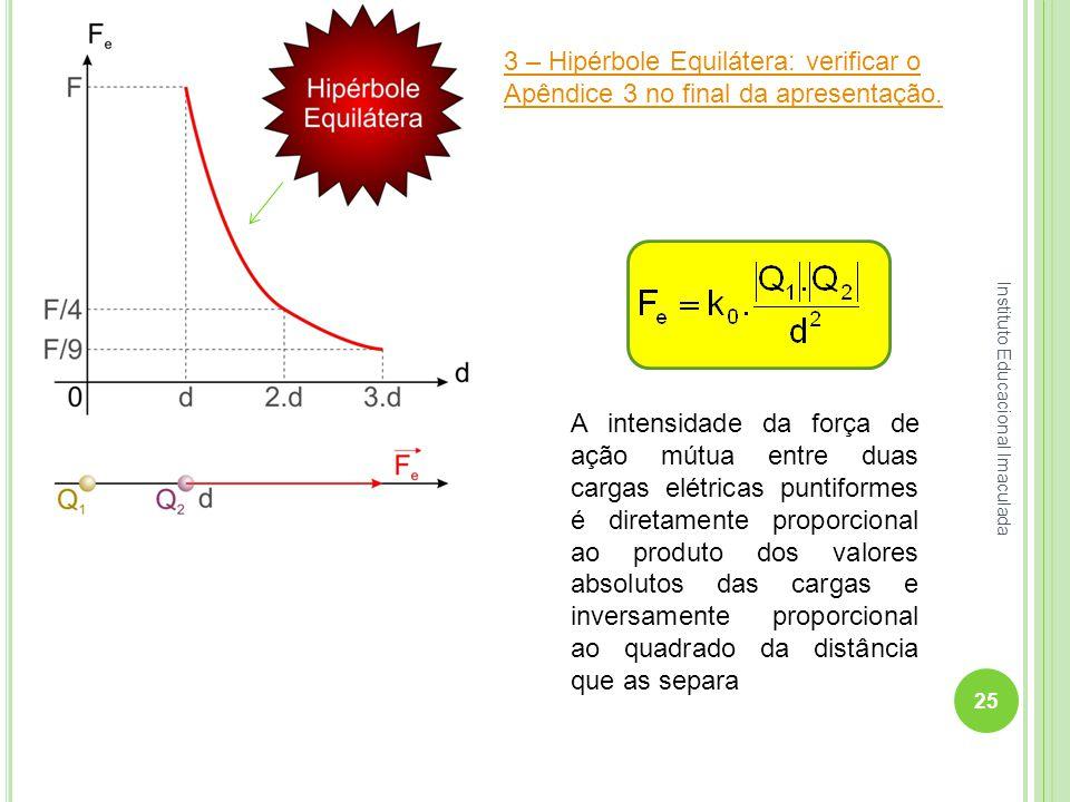 7. L EI DE C OULOMB Diagrama Fe × d A intensidade da força de ação mútua entre duas cargas elétricas puntiformes é diretamente proporcional ao produto
