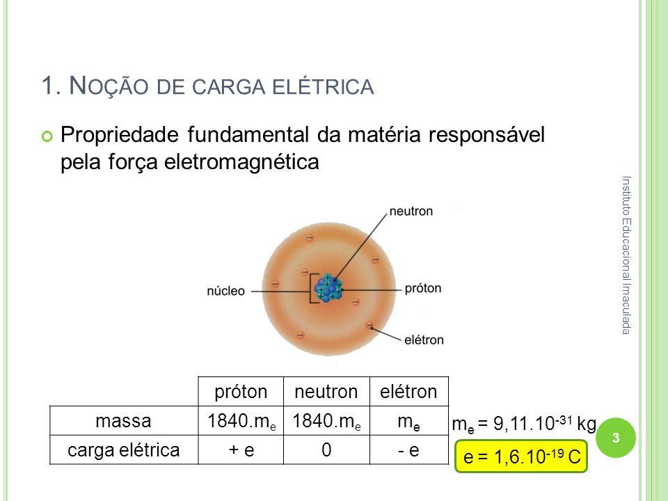 1. N OÇÃO DE CARGA ELÉTRICA Propriedade fundamental da matéria responsável pela força eletromagnética prótonneutronelétron massa1840.m e meme carga el