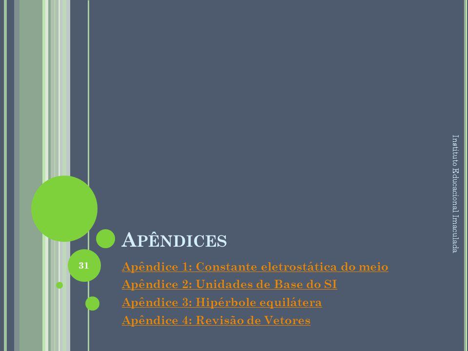 A PÊNDICES Apêndice 1: Constante eletrostática do meio Apêndice 2: Unidades de Base do SI Apêndice 3: Hipérbole equilátera Apêndice 4: Revisão de Veto
