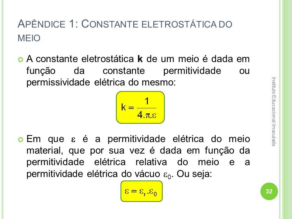 A PÊNDICE 1: C ONSTANTE ELETROSTÁTICA DO MEIO A constante eletrostática k de um meio é dada em função da constante permitividade ou permissividade elé