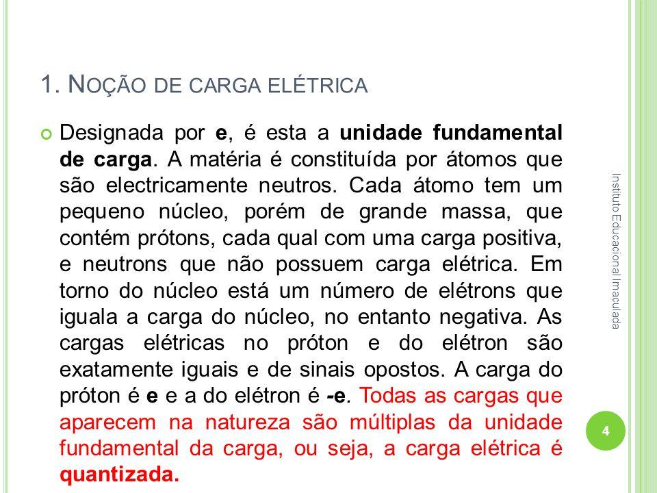 1. N OÇÃO DE CARGA ELÉTRICA Designada por e, é esta a unidade fundamental de carga. A matéria é constituída por átomos que são electricamente neutros.