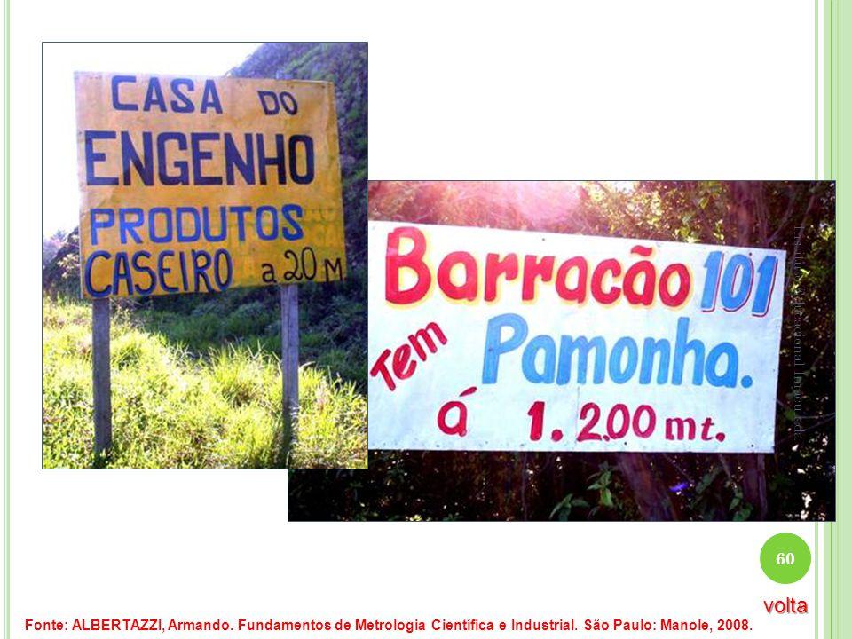 Fonte: ALBERTAZZI, Armando. Fundamentos de Metrologia Científica e Industrial. São Paulo: Manole, 2008. 60 Instituto Educacional Imaculada volta