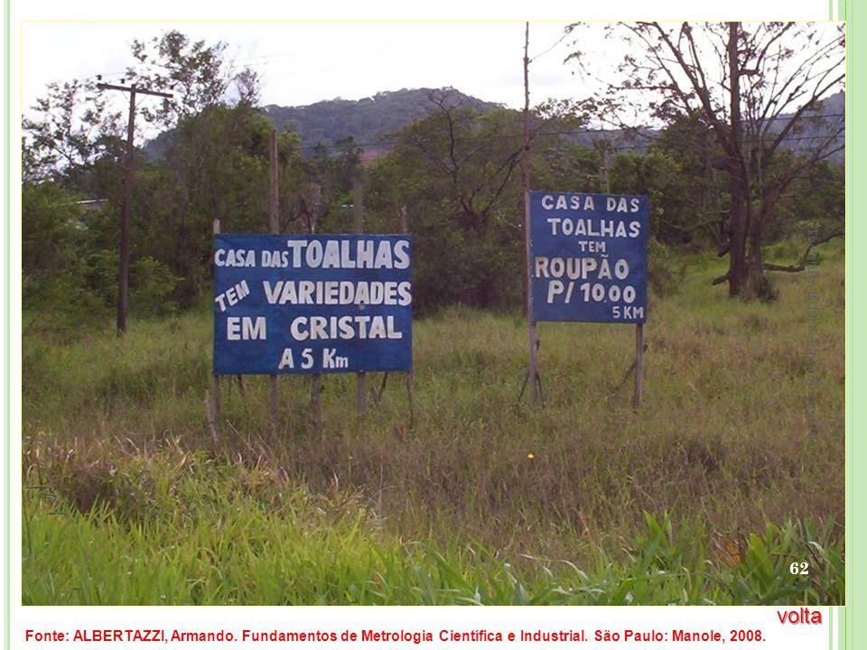 Fonte: ALBERTAZZI, Armando. Fundamentos de Metrologia Científica e Industrial. São Paulo: Manole, 2008. 62 Instituto Educacional Imaculada volta
