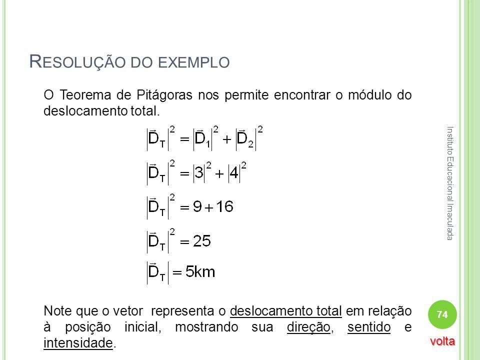 R ESOLUÇÃO DO EXEMPLO O Teorema de Pitágoras nos permite encontrar o módulo do deslocamento total. Note que o vetor representa o deslocamento total em