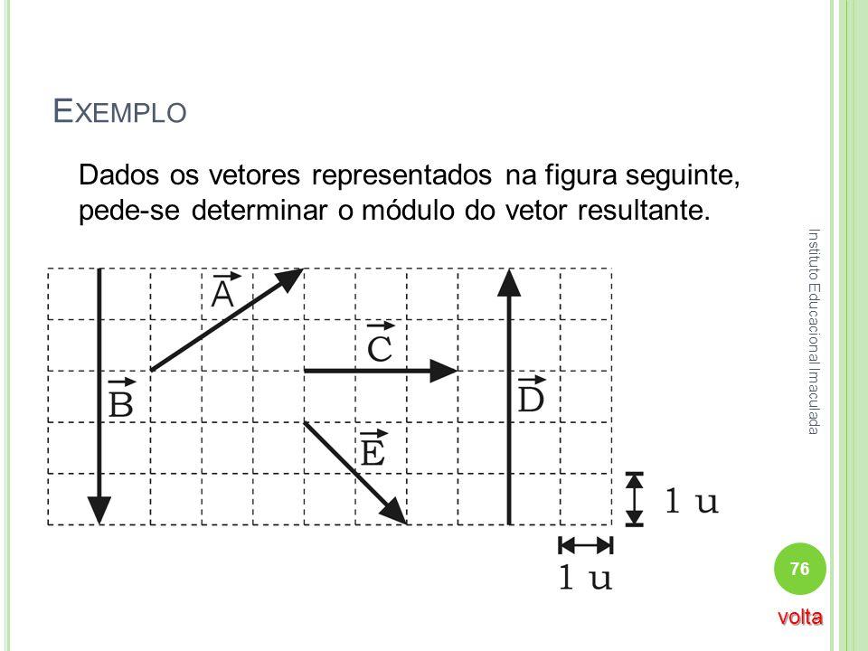 E XEMPLO Dados os vetores representados na figura seguinte, pede-se determinar o módulo do vetor resultante. 76 Instituto Educacional Imaculada volta