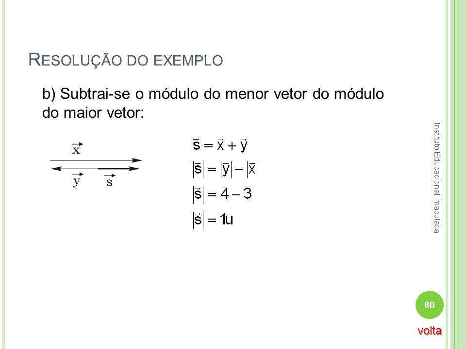 R ESOLUÇÃO DO EXEMPLO b) Subtrai-se o módulo do menor vetor do módulo do maior vetor: 80 Instituto Educacional Imaculada volta