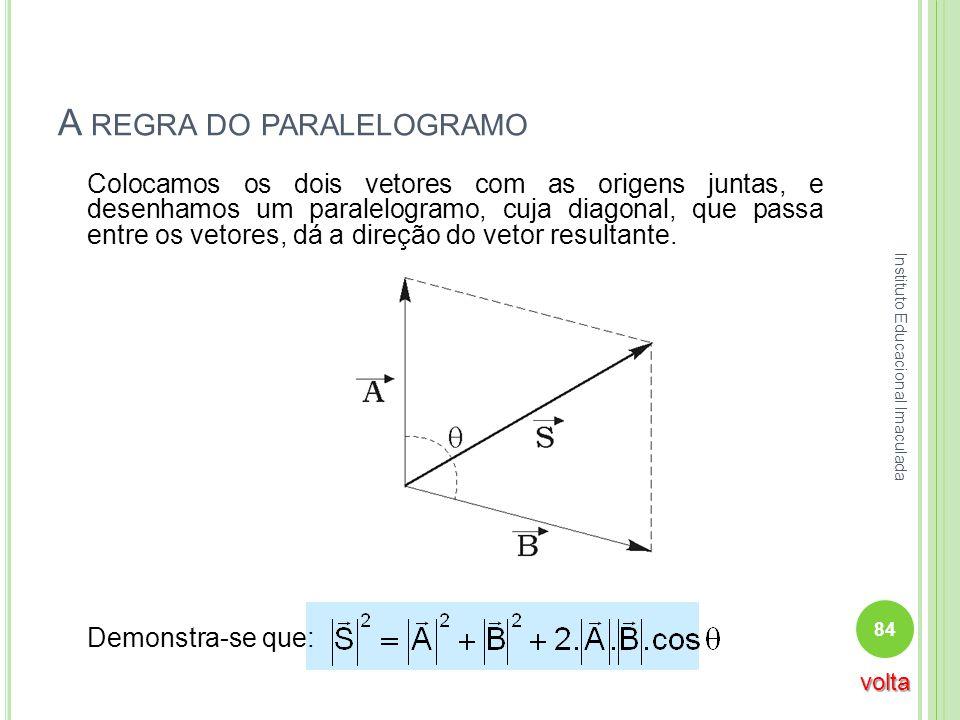 A REGRA DO PARALELOGRAMO Colocamos os dois vetores com as origens juntas, e desenhamos um paralelogramo, cuja diagonal, que passa entre os vetores, dá