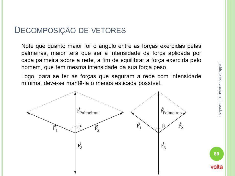 D ECOMPOSIÇÃO DE VETORES Note que quanto maior for o ângulo entre as forças exercidas pelas palmeiras, maior terá que ser a intensidade da força aplic