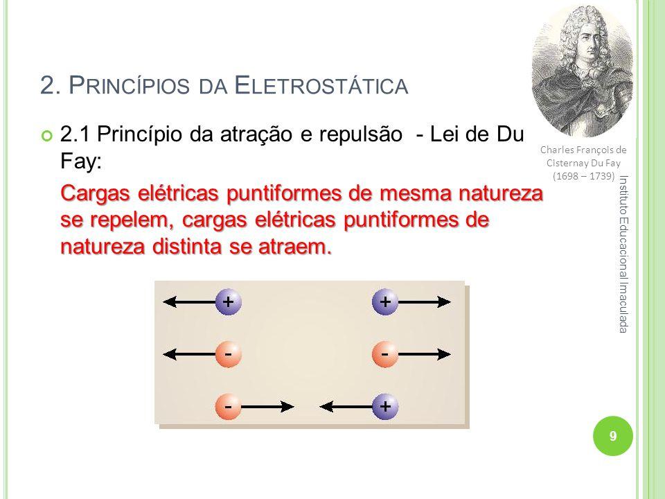 2. P RINCÍPIOS DA E LETROSTÁTICA 2.1 Princípio da atração e repulsão - Lei de Du Fay: Cargas elétricas puntiformes de mesma natureza se repelem, carga