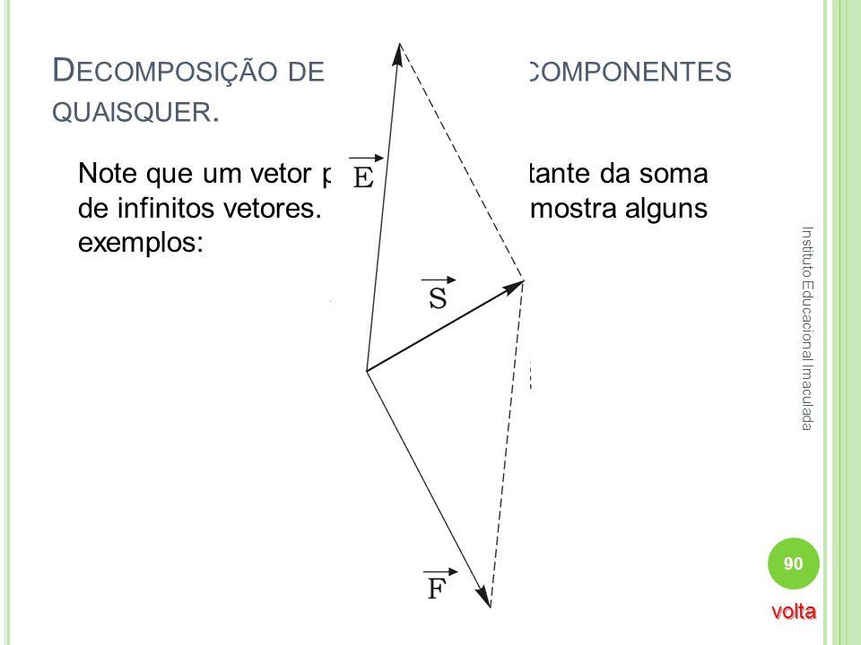D ECOMPOSIÇÃO DE VETORES EM COMPONENTES QUAISQUER. Note que um vetor pode ser a resultante da soma de infinitos vetores. A figura abaixo mostra alguns