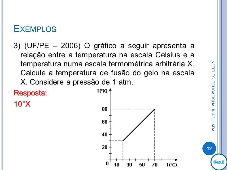 E XEMPLOS 3) (UF/PE – 2006) O gráfico a seguir apresenta a relação entre a temperatura na escala Celsius e a temperatura numa escala termométrica arbi