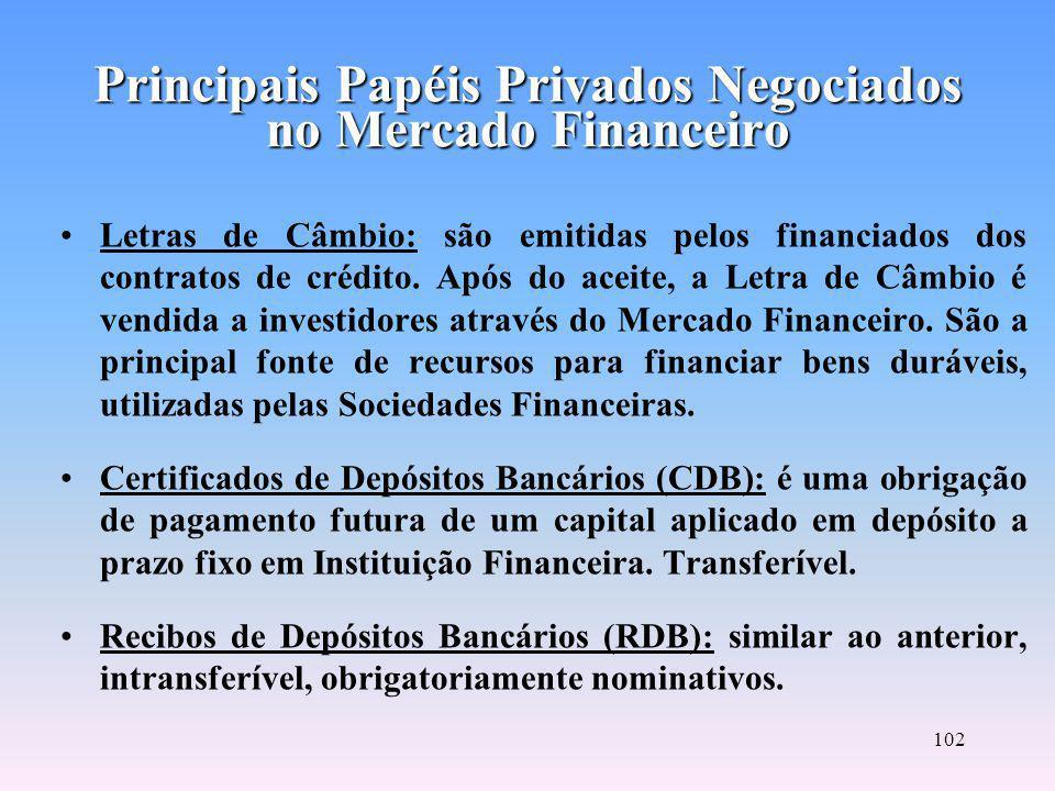 101 Debêntures: títulos de crédito emitidos por sociedades anônimas, tendo por garantia seus ativos.