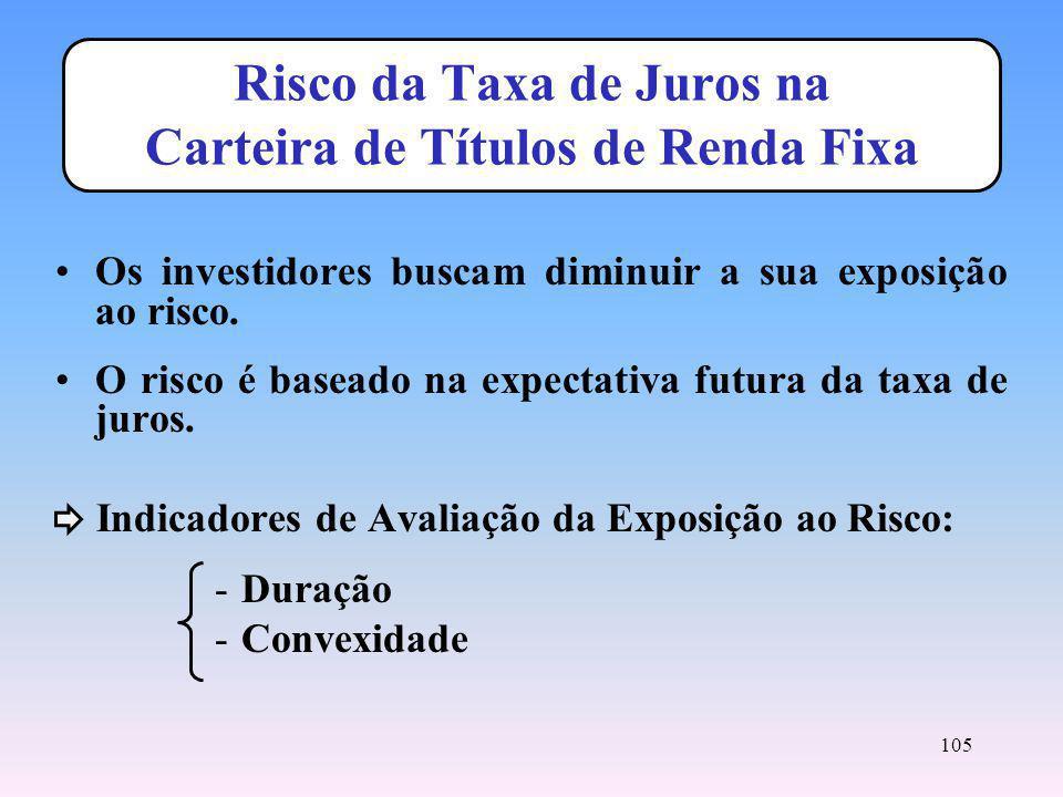 Prof. Hubert Chamone Gesser, Dr. Retornar Risco da Taxa de Juros