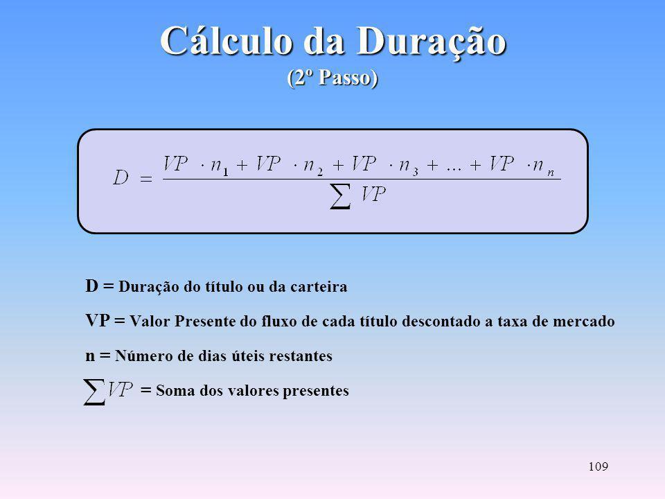 108 Cálculo do Valor Presente (1º Passo) VP = Valor Presente i = Taxa de mercado do título na data do cálculo (taxa na forma unitária) n = Número de dias úteis restantes até o resgate
