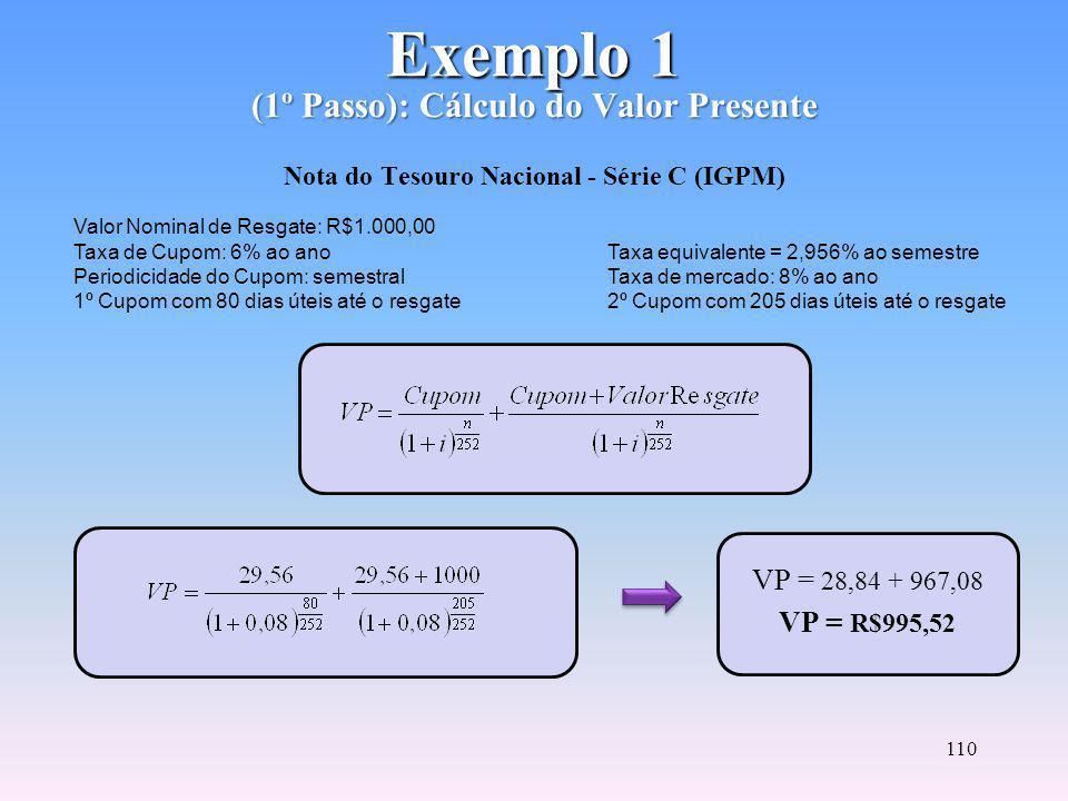 109 Cálculo da Duração (2º Passo) D = Duração do título ou da carteira VP = Valor Presente do fluxo de cada título descontado a taxa de mercado n = Número de dias úteis restantes = Soma dos valores presentes