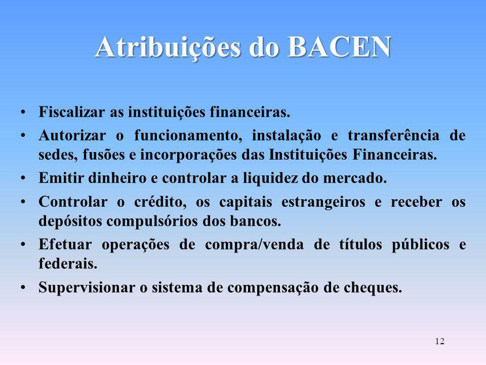 11 Banco Central - BACEN Setor Bancário Sul (SBS) Quadra 3 Bloco B - Ed.