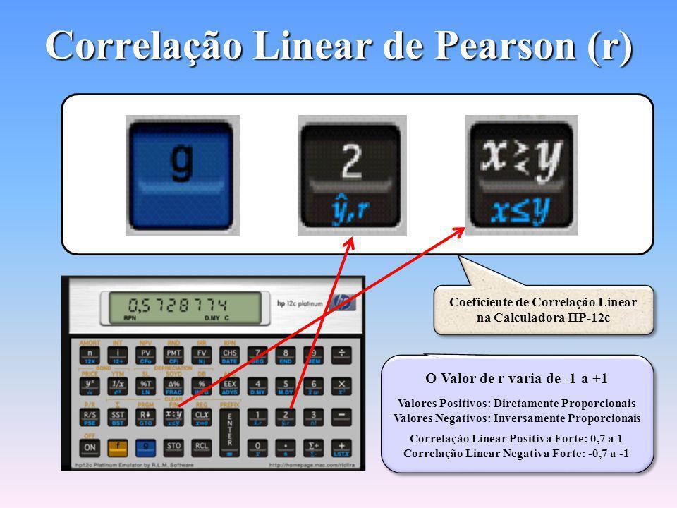 Correlação Linear de Pearson (r) AnoRetorno da Ação ARetorno da Ação BRetorno da Ação C 1272521 218-2 3192118 4151420 Cálculo da Correlação entre A e B na Calculadora HP-12c: F REG 27 ENTER 25 + 18 ENTER 1 CHS + 19 ENTER 21 + 15 ENTER 14 + g y,r x y 0,5728774 Coeficiente de Correlação Linear