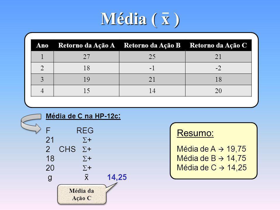 Média ( x ) Média de A na HP-12c : F REG 27 + 18 + 19 + 15 + g x 19,75 Média da Ação A Média da Ação A Média de B na HP-12c : F REG 25 + 1 CHS + 21 + 14 + g x 14,75 Média da Ação B Média da Ação B AnoRetorno da Ação ARetorno da Ação BRetorno da Ação C 1272521 218-2 3192118 4151420