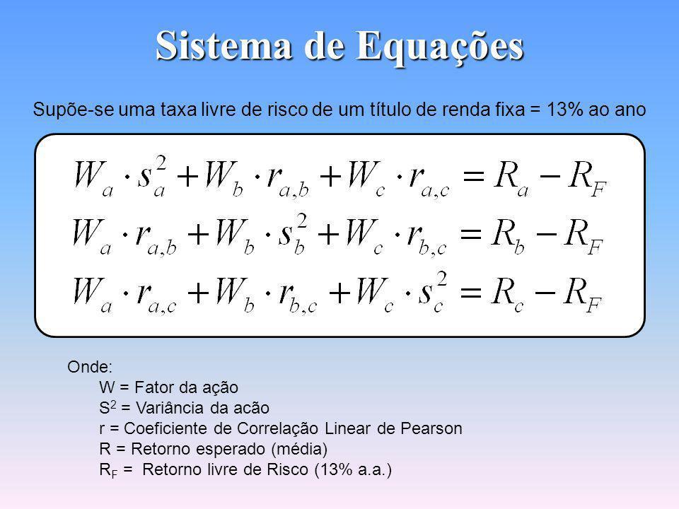 Variância ( s 2 ) Variância de C na HP-12c : F REG 21 + 2 CHS + 18 + 20 + g x + g s 2 y x 89,1875 Variância da Ação C Variância da Ação C AnoRetorno da Ação ARetorno da Ação BRetorno da Ação C 1272521 218-2 3192118 4151420 Resumo: Variância de A 19,6875 Variância de B 98,1875 Variância de C 89,1875