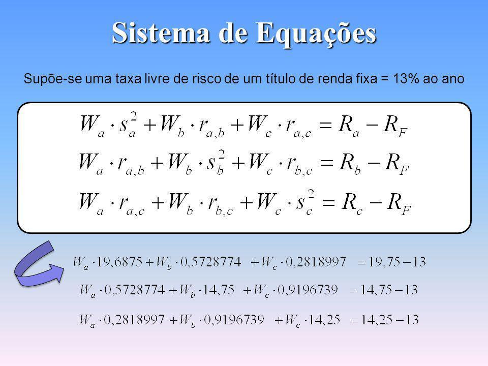 Sistema de Equações Supõe-se uma taxa livre de risco de um título de renda fixa = 13% ao ano Onde: W = Fator da ação S 2 = Variância da acão r = Coeficiente de Correlação Linear de Pearson R = Retorno esperado (média) R F = Retorno livre de Risco (13% a.a.)