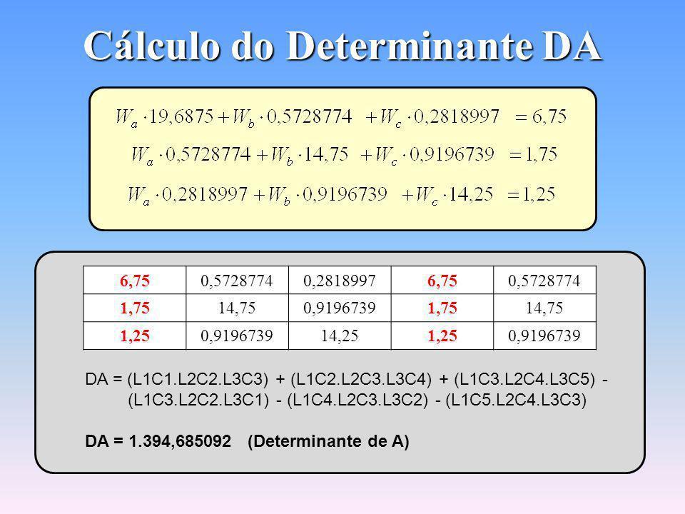 Cálculo do Determinante Geral 19,68750,57287740,281899719,68750,5728774 14,750,91967390,572877414,75 0,28189970,919673914,250,28189970,9196739 DG = (L1C1.L2C2.L3C3) + (L1C2.L2C3.L3C4) + (L1C3.L2C4.L3C5) - (L1C3.L2C2.L3C1) - (L1C4.L2C3.L3C2) - (L1C5.L2C4.L3C3) DG = 4.115,86293 (Determinante Geral)