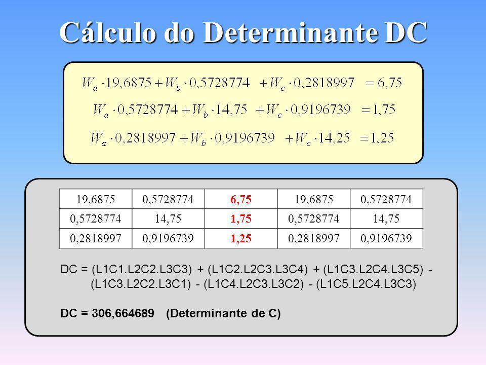 Cálculo do Determinante DB 19,68756,750,281899719,68756,75 0,57287741,750,91967390,57287741,75 0,28189971,2514,250,28189971,25 DB = (L1C1.L2C2.L3C3) + (L1C2.L2C3.L3C4) + (L1C3.L2C4.L3C5) - (L1C3.L2C2.L3C1) - (L1C4.L2C3.L3C2) - (L1C5.L2C4.L3C3) DB = 415,0335625 (Determinante de B)