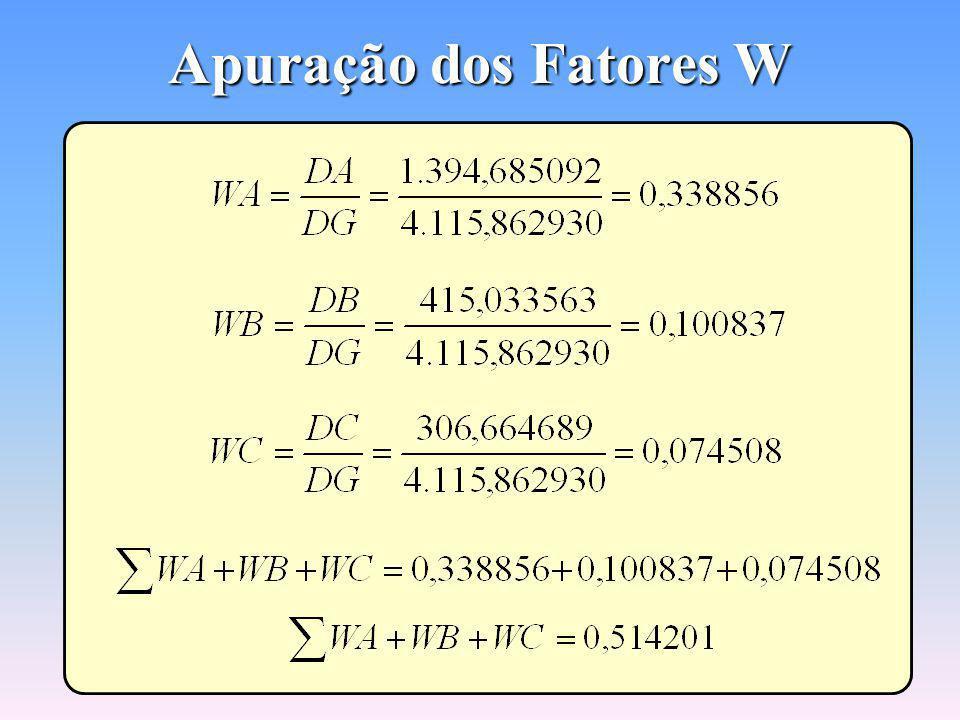 Cálculo do Determinante DC 19,68750,57287746,7519,68750,5728774 14,751,750,572877414,75 0,28189970,91967391,250,28189970,9196739 DC = (L1C1.L2C2.L3C3) + (L1C2.L2C3.L3C4) + (L1C3.L2C4.L3C5) - (L1C3.L2C2.L3C1) - (L1C4.L2C3.L3C2) - (L1C5.L2C4.L3C3) DC = 306,664689 (Determinante de C)