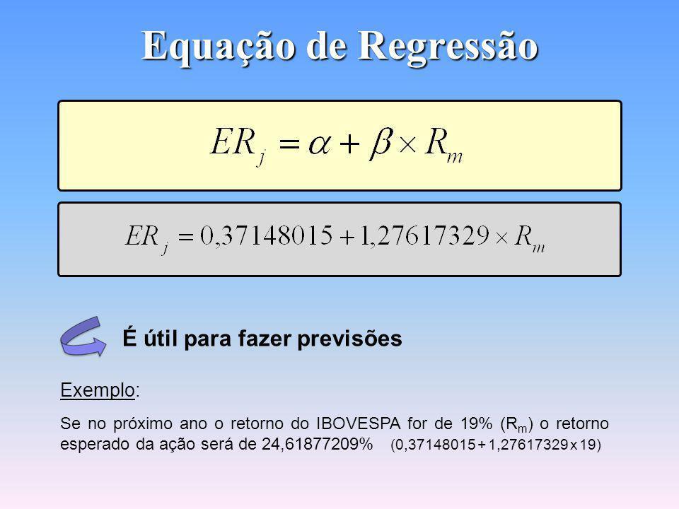 Exemplo do Cálculo de α e β Ano Retorno da Ação B (Rj) Retorno do Mercado IBOVESPA (Rm) 12519 265 3-15-10 4108 5-5-7 F REG 25ENTER 19 Σ+ 6ENTER 5 Σ+ 15 CHS ENTER 10 CHS Σ+ 10 ENTER 8 Σ+ 5 CHS ENTER 7 CHS Σ+ 0 g y,r CHS (Parâmetro alfa α) STO 0 (Armazena o valor de alfa) α = 0,37148015 0 g x,r CHS (Alfa dividido por beta) RCL 0 x y ÷ (Valor de Beta) β = 1,27617329
