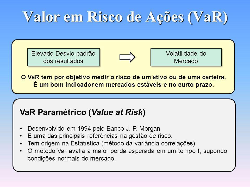 Prof. Hubert Chamone Gesser, Dr. Retornar Valor em Risco de Ações (VaR)