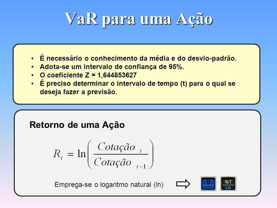 VaR Paramétrico (Value at Risk) Desenvolvido em 1994 pelo Banco J.