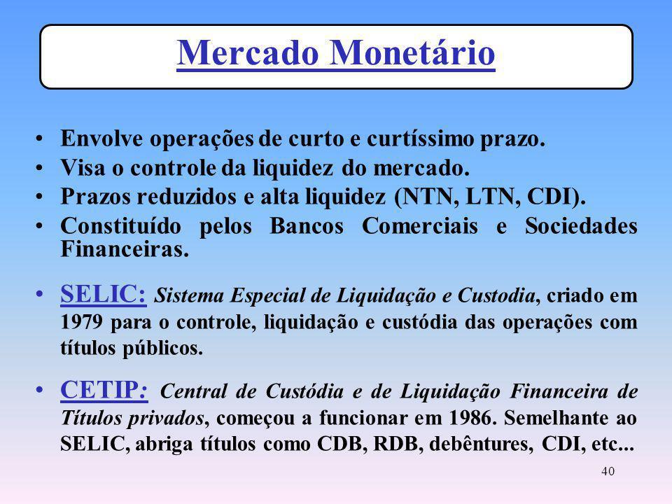 39 MERCADOMONETÁRIO MERCADOCAMBIALMERCADODECAPITAIS MERCADODECRÉDITO MERCADOFINANCEIRO Segmentação do Mercado Financeiro JUROS: MOEDA DE TROCA DESSES MERCADOS