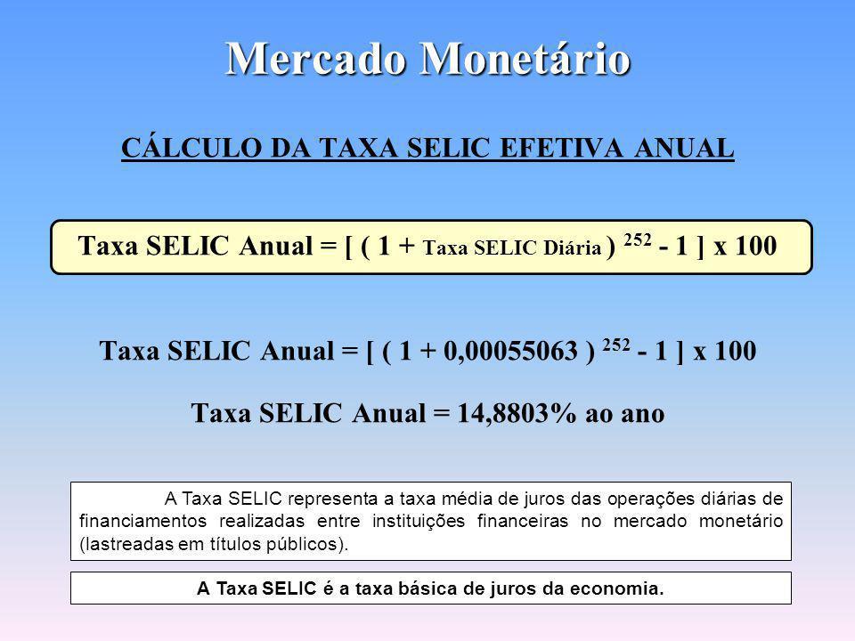 Mercado Monetário CÁLCULO DA TAXA SELIC OperaçãoVolume ($ mil)Taxa Diária (% ao dia) I$108,00,054667% II$207,60,055179% III$491,30,054533% IV$350,10,055861% Total$1.157,0- Operação Volume (%) Taxa Diária (% ao dia) Taxa Ponderada (% ao dia) I9,34%0,054667%0,005106% II17,94%0,055179%0,009899% III42,46%0,054533%0,023155% IV30,26%0,055861%0,016904% Total100% 0,055063%