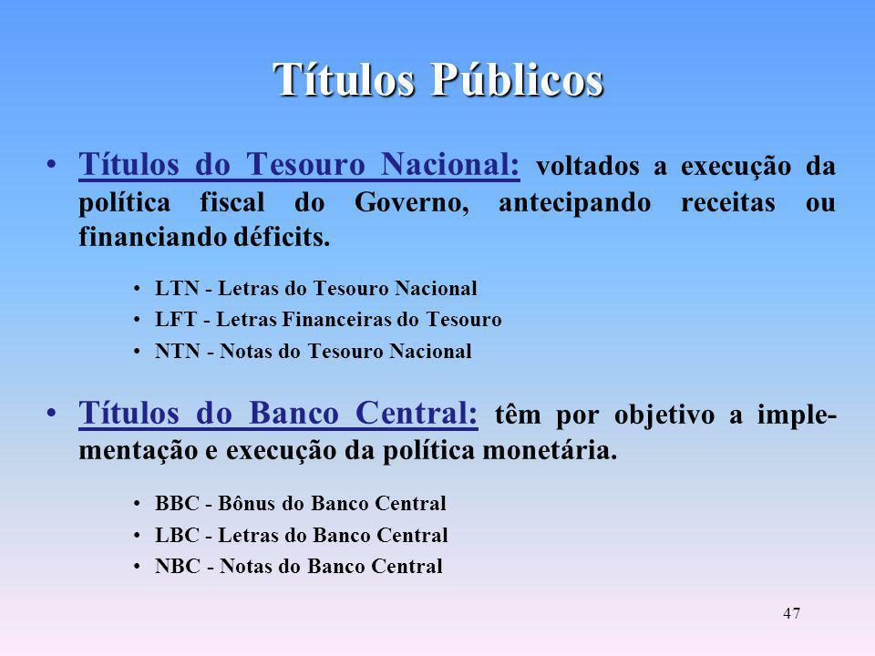 Exercícios de Taxas Equivalentes EXERCÍCIOS Faça as seguintes conversões de taxas equivalentes na HP-12C 0,055063% a.d.