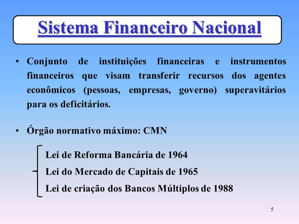 5 Conjunto de instituições financeiras e instrumentos financeiros que visam transferir recursos dos agentes econômicos (pessoas, empresas, governo) superavitários para os deficitários.