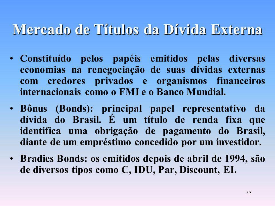 52 Equilíbrio de Contas das Instituições Financeiras no Final do Dia Mercado Interfinanceiro: operações lastradas em CDI, de emissão dos participantes e de cir- culação restrita a esse mercado.