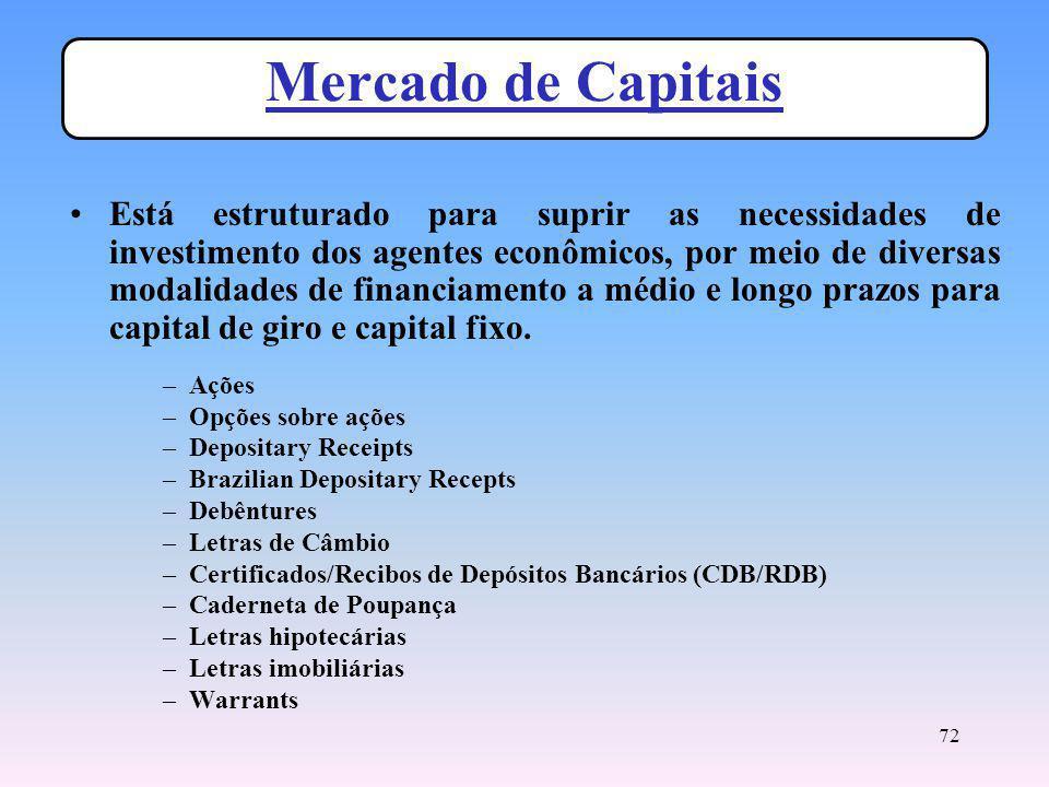 Prof. Hubert Chamone Gesser, Dr. Retornar Mercado de Capitais e de Câmbio