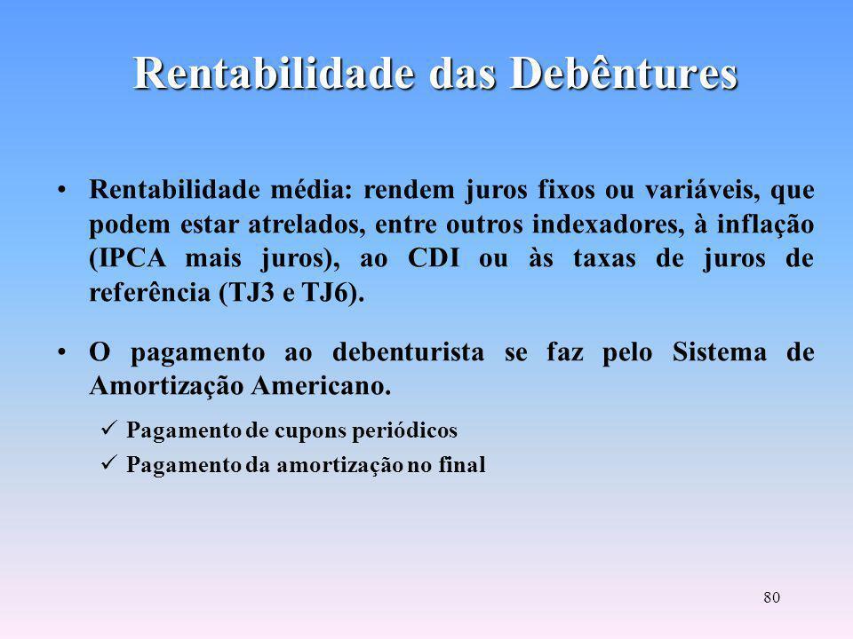 79 Debêntures Títulos emitidos por empresas do tipo S/A (Sociedades Anônimas).