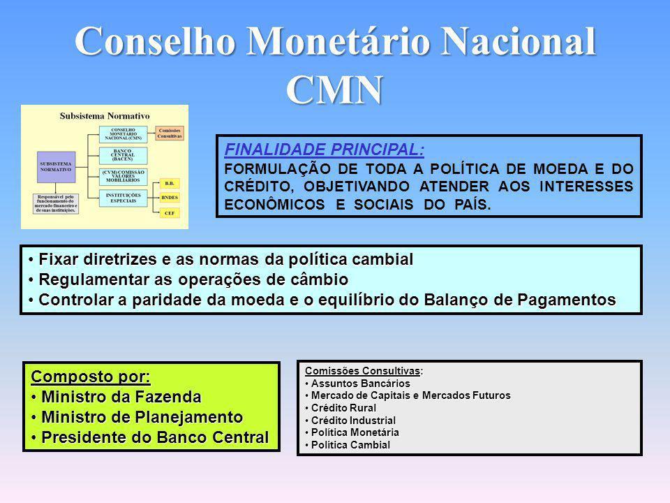 8 Subsistema Normativo SUBSISTEMANORMATIVO CONSELHOMONETÁRIO NACIONAL (CMN) BANCOCENTRAL(BACEN) (CVM) COMISSÃO VALORESMOBILIÁRIOS INSTITUIÇÕESESPECIAIS B.B.