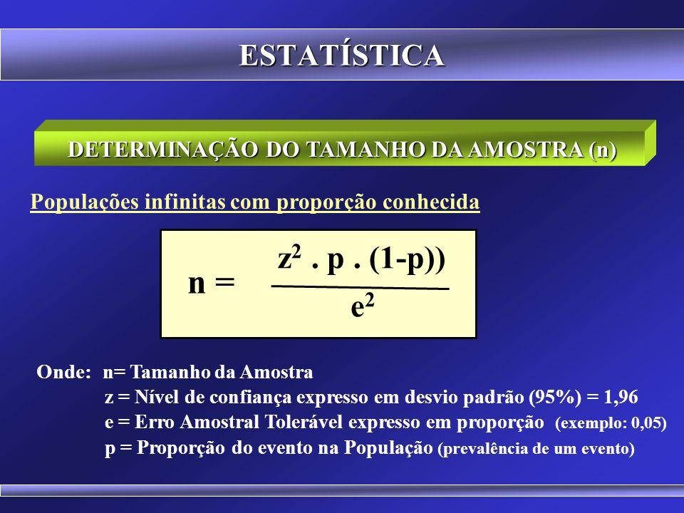ESTATÍSTICA Fórmula para variável quantitativa, desvio desconhecido e população finita Sejam: n = Tamanho da Amostra z = Nível de confiança expresso e