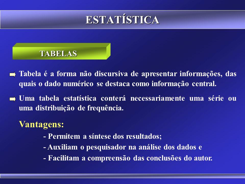 Prof. Hubert Chamone Gesser, Dr. Disciplina de Estatística Retornar Tabelas e Gráficos