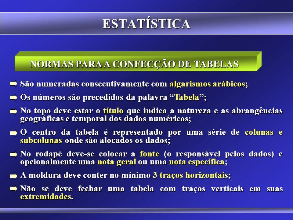 ESTATÍSTICA Tabela é a forma não discursiva de apresentar informações, das quais o dado numérico se destaca como informação central. Uma tabela estatí