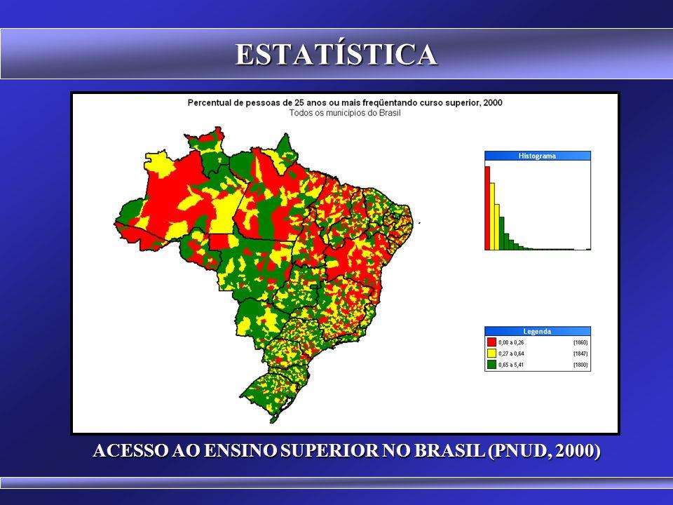 ESTATÍSTICA RENDA PER CAPITA EM SANTA CATARINA (PNUD, 2000) RENDA PER CAPITA EM SANTA CATARINA (PNUD, 2000)