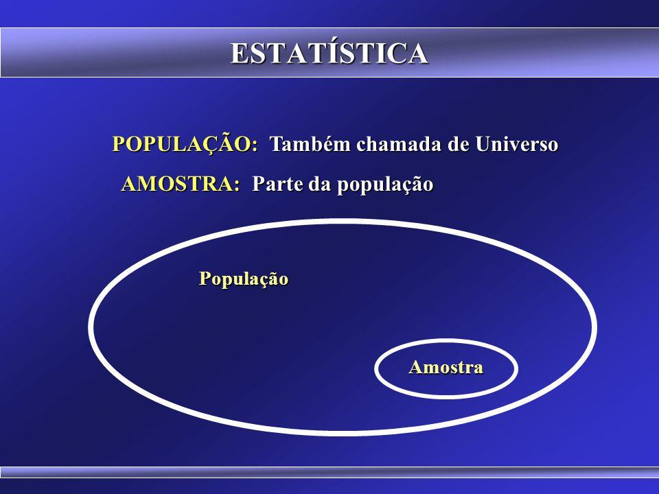 ESTATÍSTICA POPULAÇÃO: Conjunto de elementos que se deseja estudar AMOSTRA: Subconjunto da população Nem sempre o Censo é viável (questões econômicas)