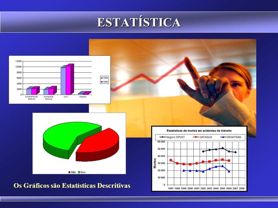 ESTATÍSTICA Estatística Descritiva (organização, apresentação e sintetização dos dados) - É a parte mais conhecida - Diariamente veiculada na mídia (j
