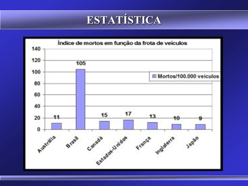 ESTATÍSTICA Os Gráficos são Estatísticas Descritivas