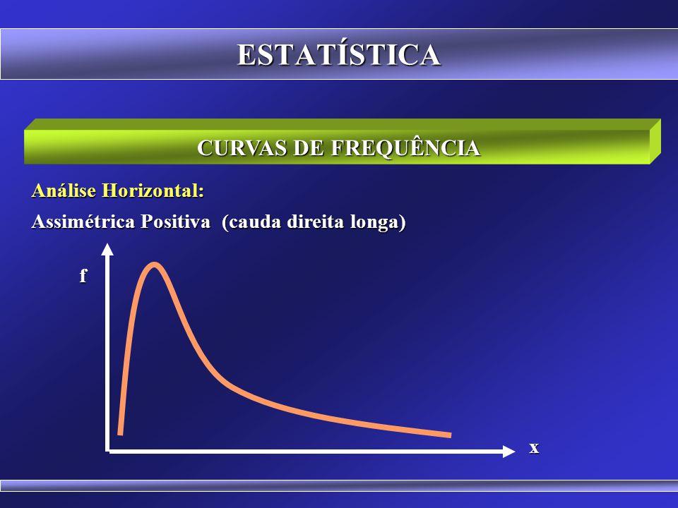 ESTATÍSTICA CURVAS DE FREQUÊNCIA Análise Horizontal: Análise Vertical: Assimétrica Positiva Leptocúrtica (alta) Assimétrica Positiva Leptocúrtica (alt