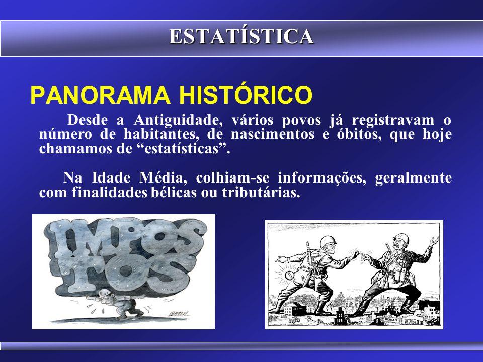 PANORAMA HISTÓRICO 6 Desde a Antiguidade, vários povos já registravam o número de habitantes, de nascimentos e óbitos, que hoje chamamos de estatísticas.