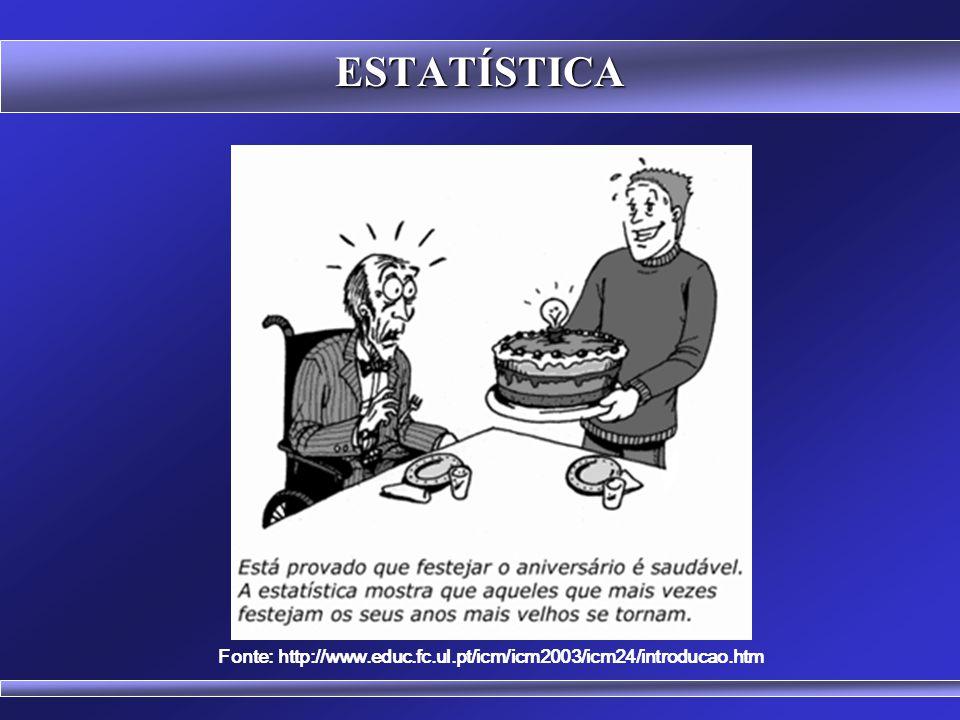 ESTATÍSTICA Relação entre o tamanho da população e o tamanho da amostra RELAÇÃO ENTRE (n) E (N) n N 600 500 400 300 200 100 0 0 500 1000 1500 2000 2500 3000 3500