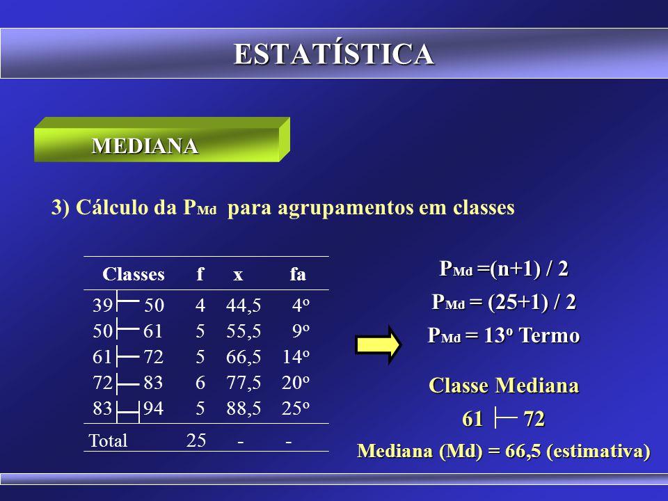 ESTATÍSTICA 2) Cálculo da posição da mediana para valores distintos x f fa 2 3 3 o 3 3 6 o 4 4 10 o 5 9 19 o 6 6 25 o 7 2 27 o 8 1 28 o Total 28 - MED
